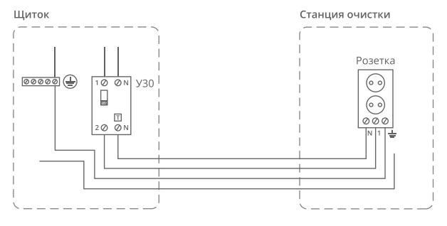 Схема подключения септика Эргобокс