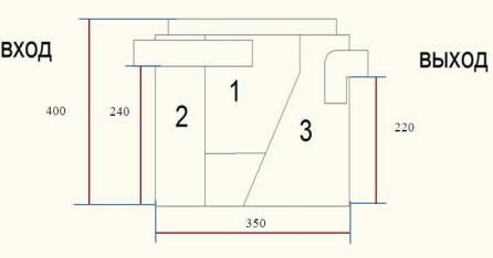 zhiroulovitel-termit